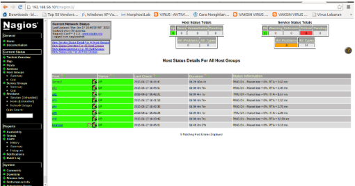 Membangun Monitoring Server Dengan Nagios Pada Ubuntu 12