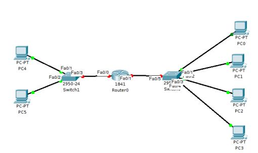 Gambar 1. Topologi Jaringan