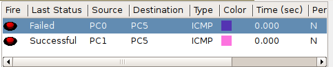 Gambar 3. Uji Koneksi Access List PC0 – PC5