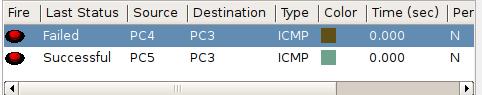 Gambar 4. Uji Koneksi Access List PC4 – PC3