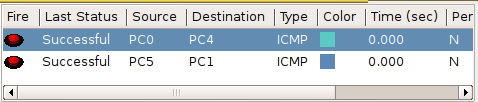 Gambar 2. Uji Koneksi PC0 – PC4 & PC5 - PC1