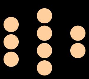 Gambar 2. Jaringan Syaraf Tiruan